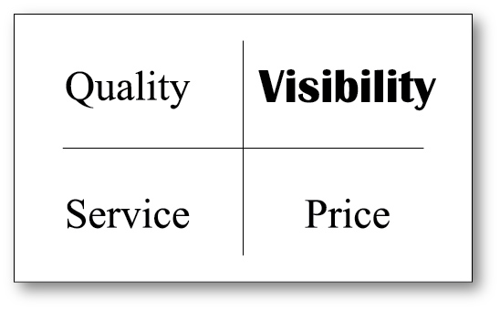 Visibility Grid